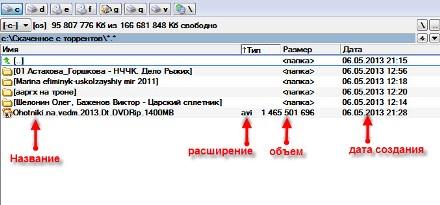 Описание файла