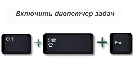 диспетчер задач