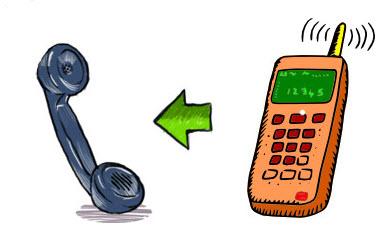 Как на андроиде настроить переадресацию