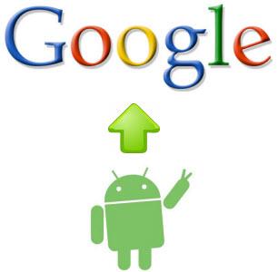 Как сохранить контакты с Андроида на Google