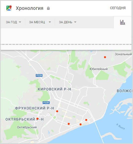 история местоположения